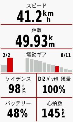 ガーミンにDi2データ表示