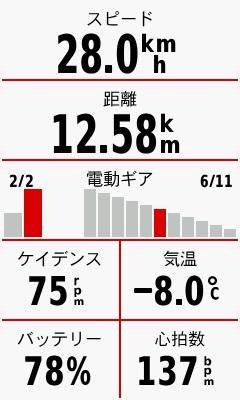 最低気温ー8℃
