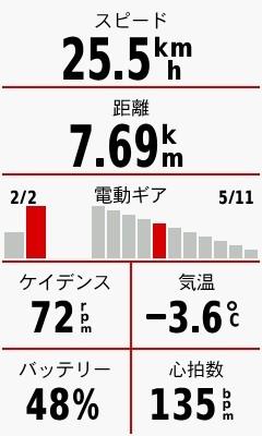最低気温マイナス3.6℃