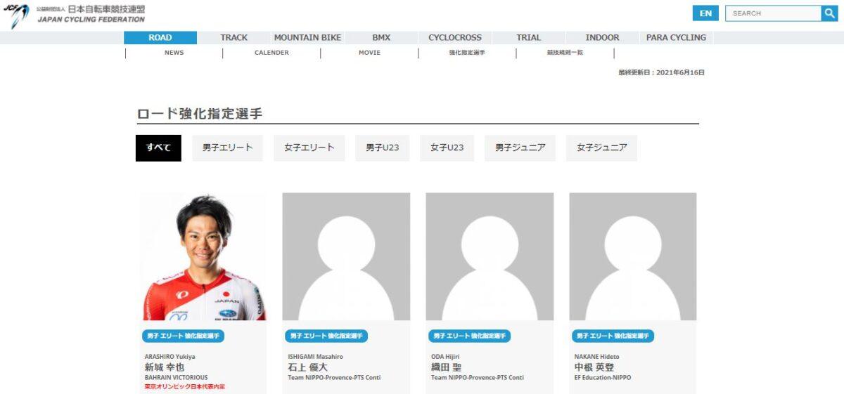 自転車競技ロードレース強化指定選手一覧|日本自転車競技連盟
