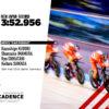 日本記録4秒更新、男子チームパシュート/2020世界選手権トラック・ドイツ | More CAD